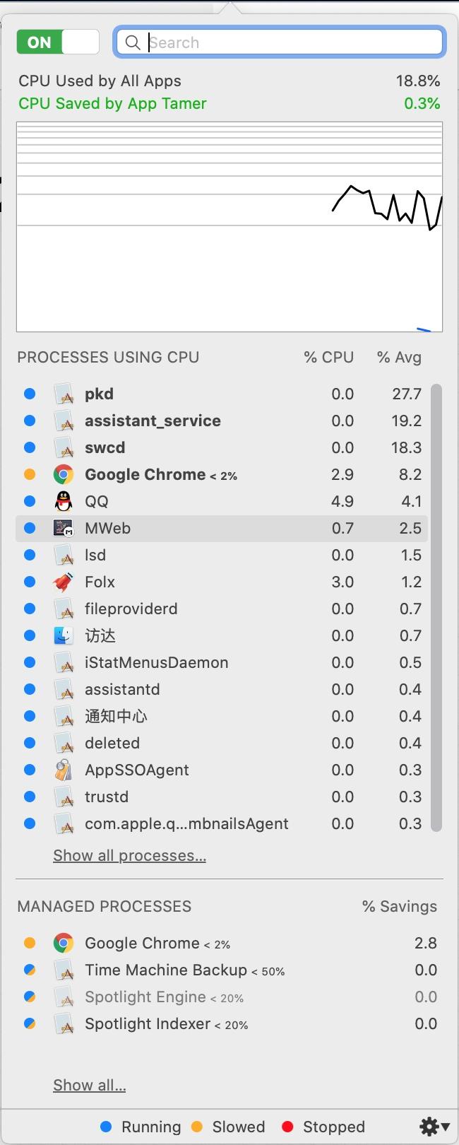CPU占用情况一目了然